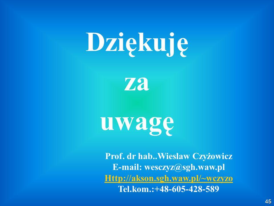 Prof. dr hab..Wieslaw Czyżowicz E-mail: wesczyz@sgh.waw.pl