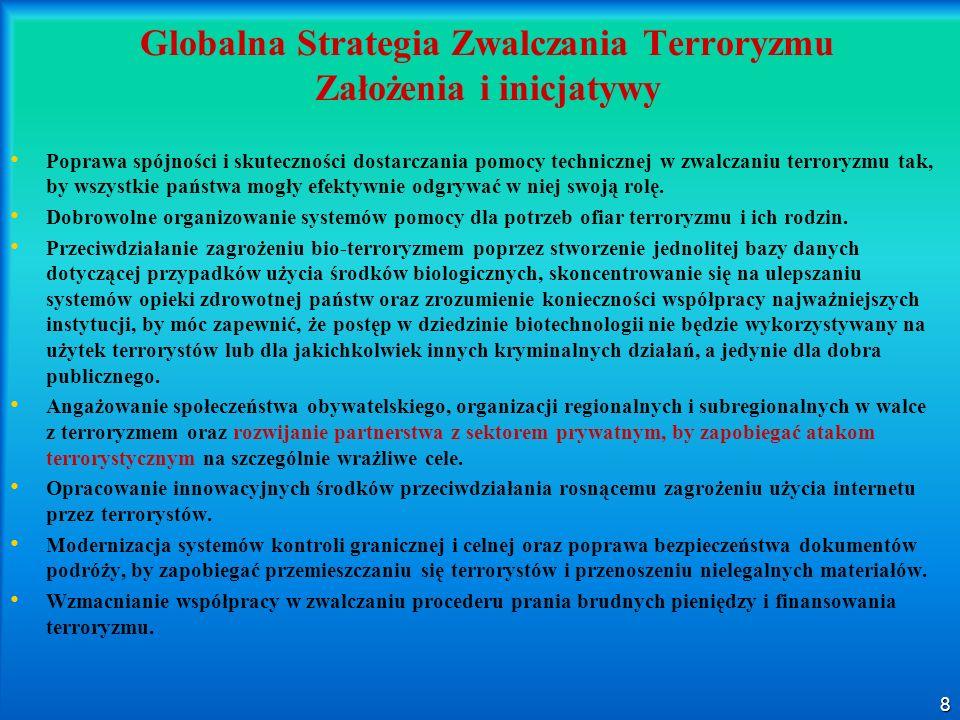 Globalna Strategia Zwalczania Terroryzmu Założenia i inicjatywy