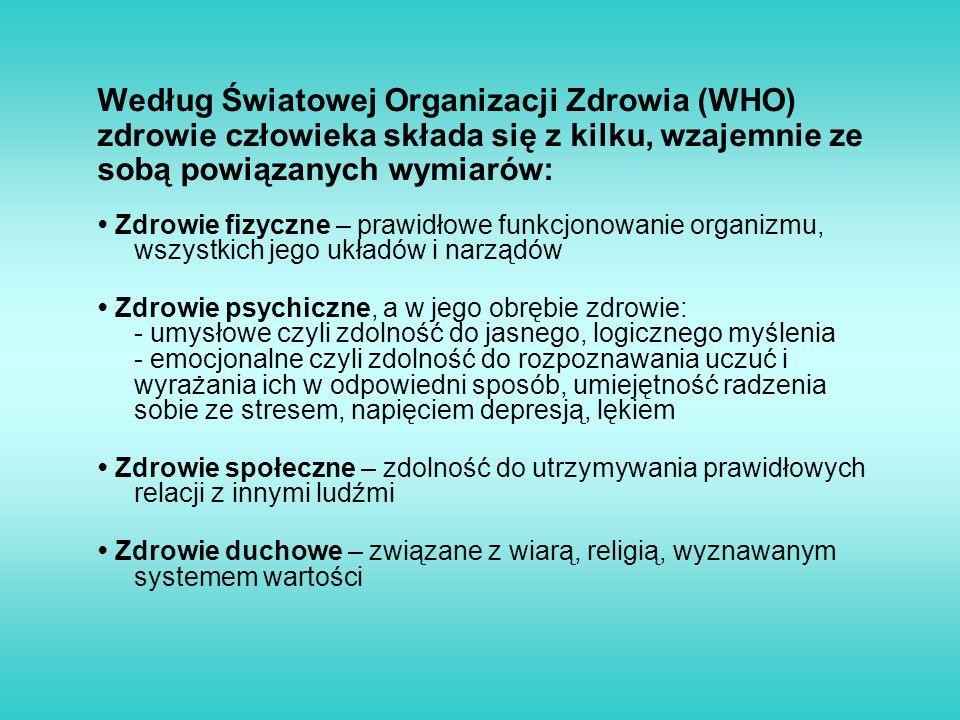 Według Światowej Organizacji Zdrowia (WHO) zdrowie człowieka składa się z kilku, wzajemnie ze sobą powiązanych wymiarów: