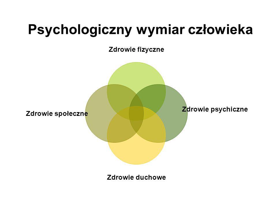 Psychologiczny wymiar człowieka