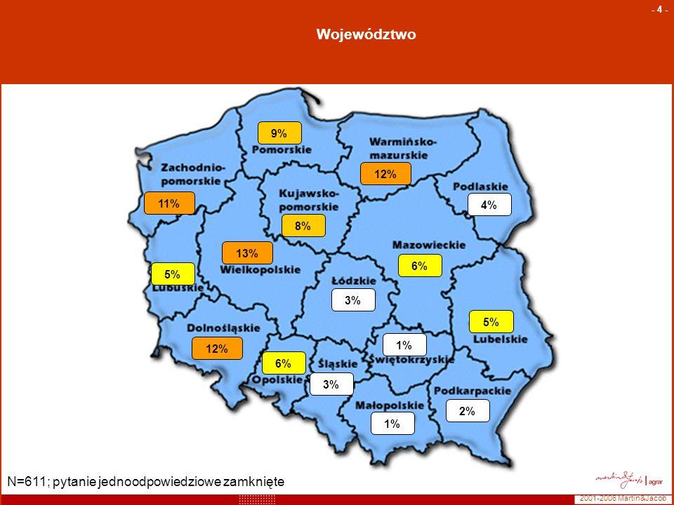 Województwo N=611; pytanie jednoodpowiedziowe zamknięte 9% 11% 4% 8%