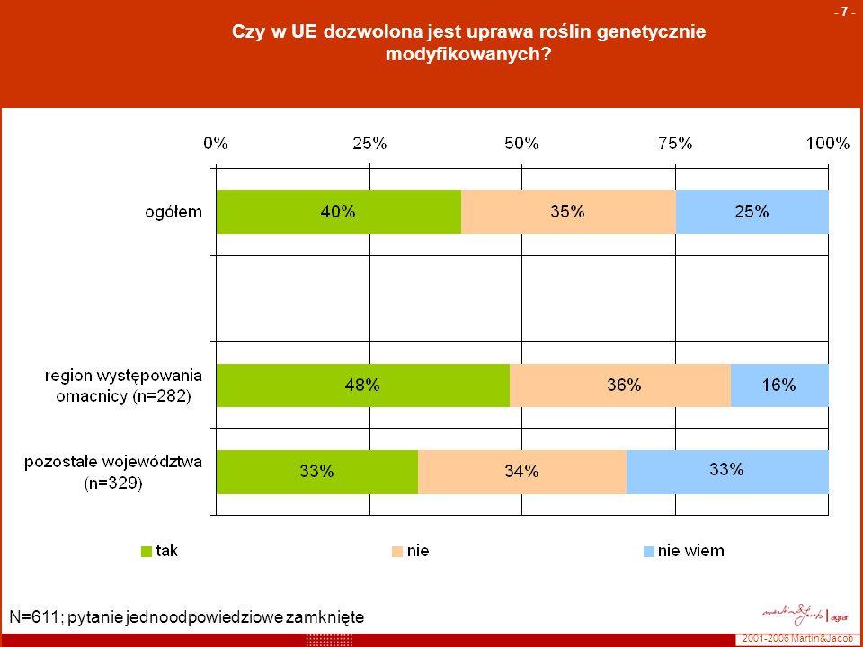 Czy w UE dozwolona jest uprawa roślin genetycznie modyfikowanych