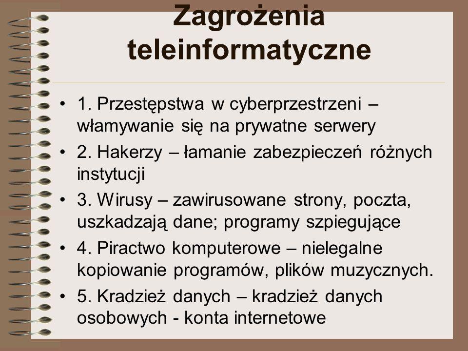 Zagrożenia teleinformatyczne