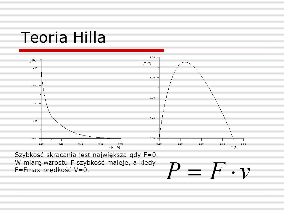 Teoria Hilla Szybkość skracania jest największa gdy F=0.