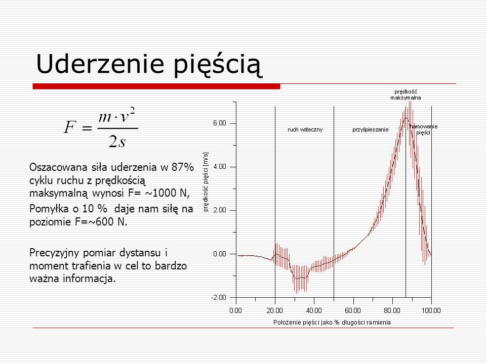 Uderzenie pięściąOszacowana siła uderzenia w 87% cyklu ruchu z prędkością maksymalną wynosi F= ~1000 N,