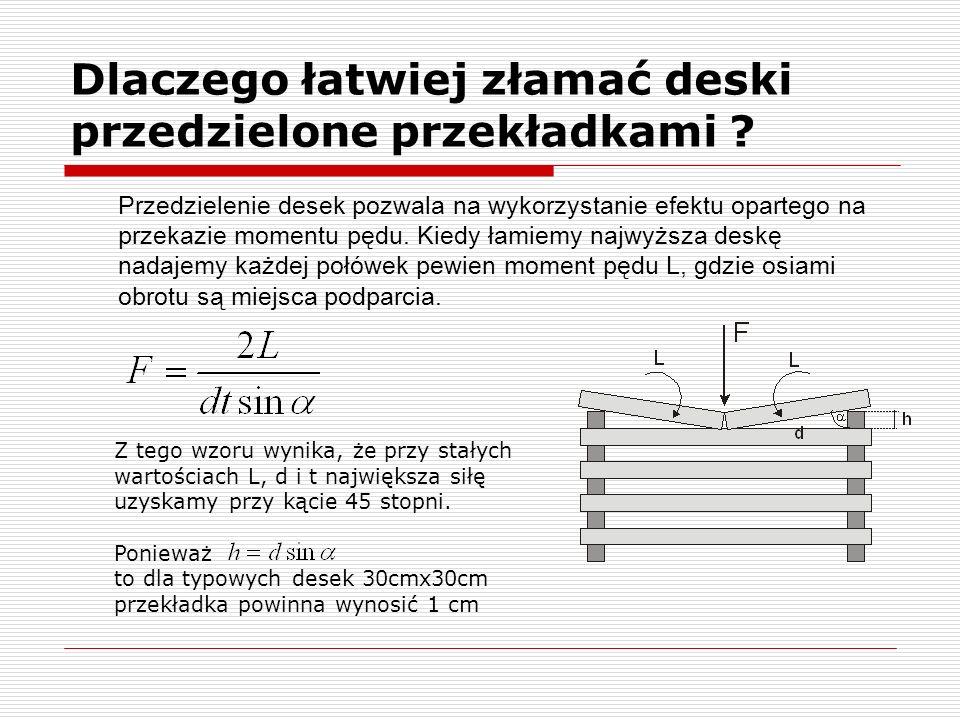 Dlaczego łatwiej złamać deski przedzielone przekładkami