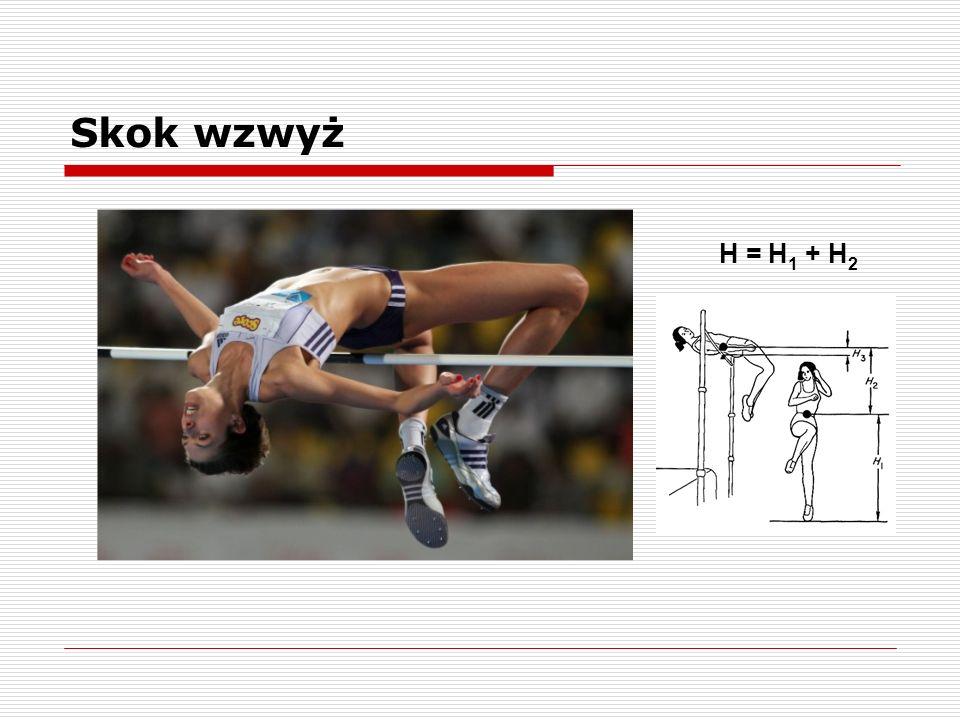 Skok wzwyż H = H1 + H2