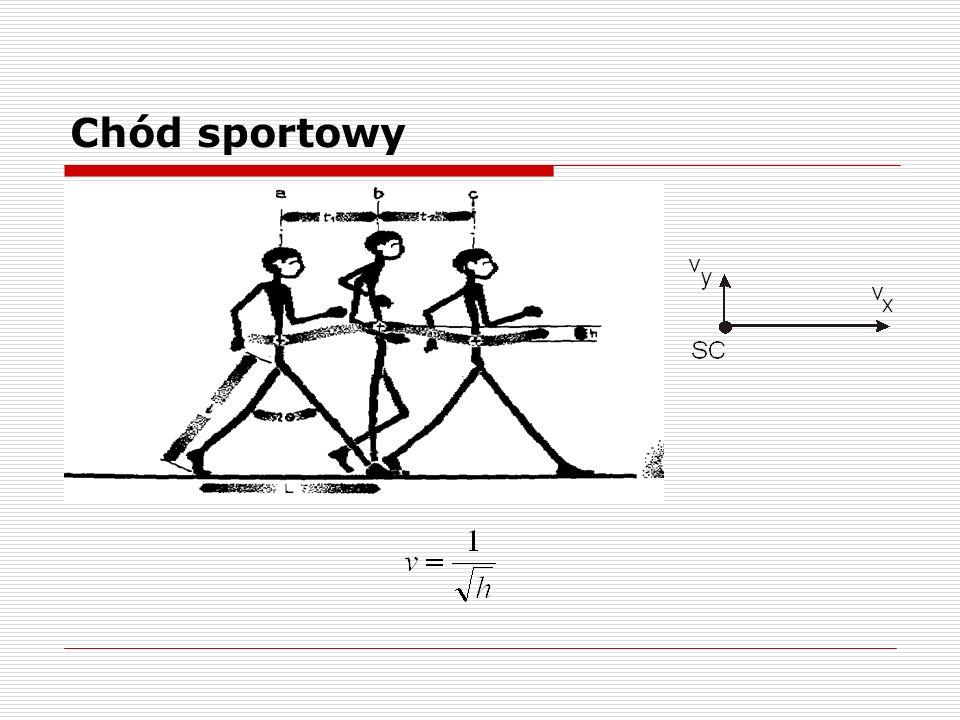 Chód sportowy