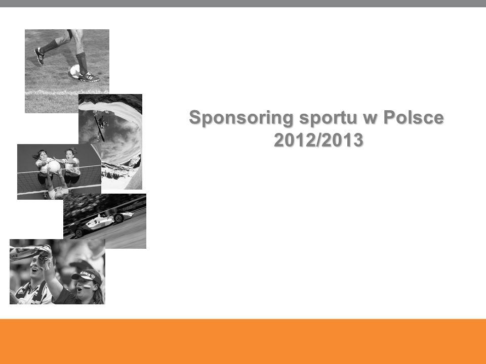 Sponsoring sportu w Polsce