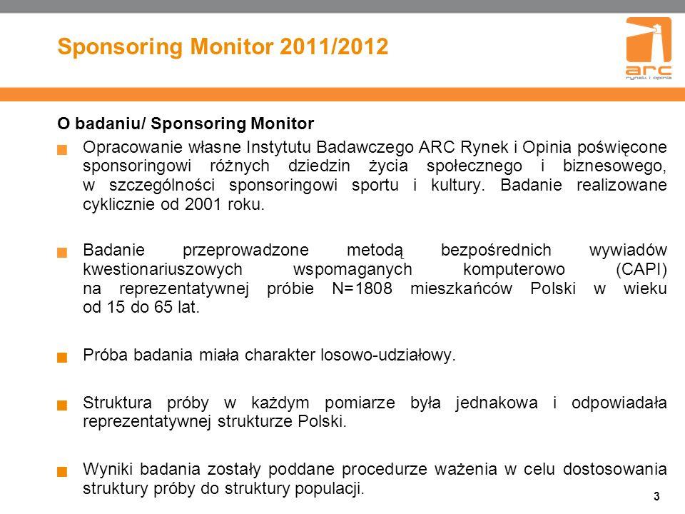 Sponsoring Monitor 2011/2012 O badaniu/ Sponsoring Monitor