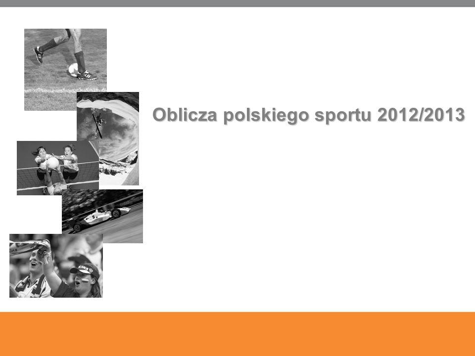 Oblicza polskiego sportu 2012/2013