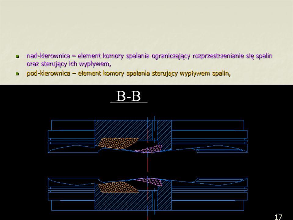 nad-kierownica – element komory spalania ograniczający rozprzestrzenianie się spalin oraz sterujący ich wypływem,