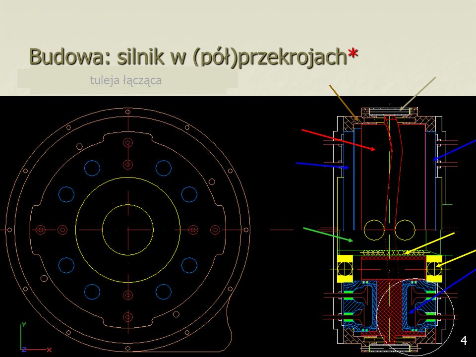 Budowa: silnik w (pół)przekrojach*