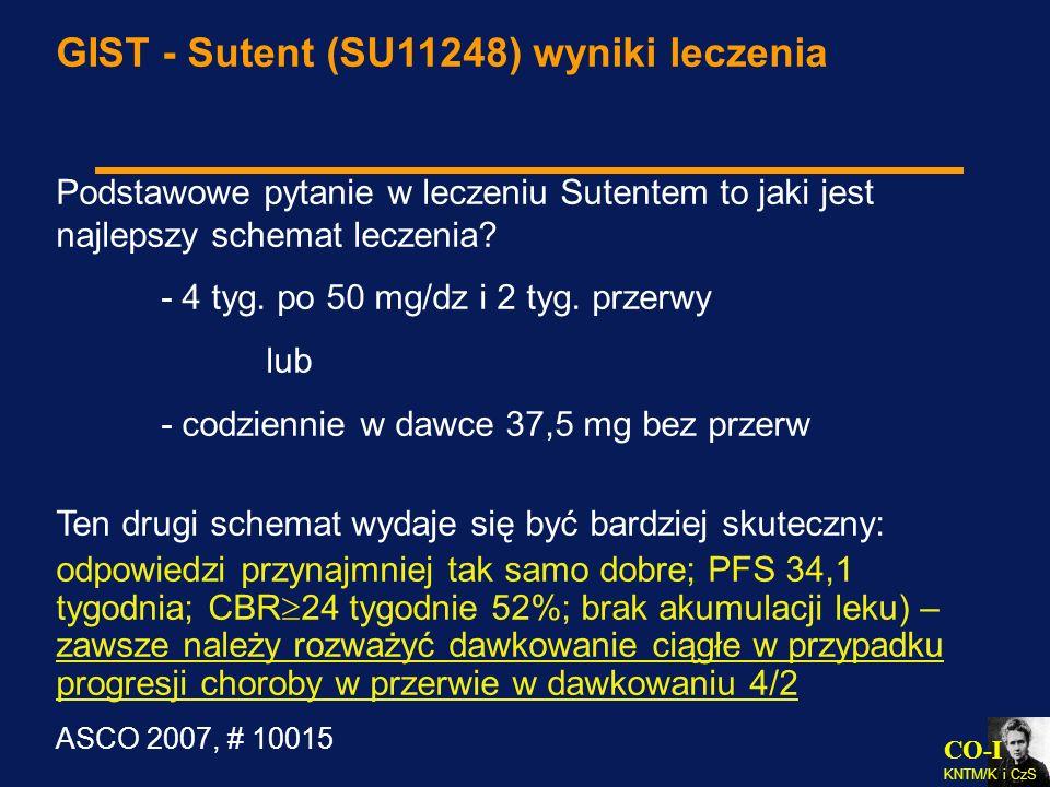 GIST - Sutent (SU11248) wyniki leczenia
