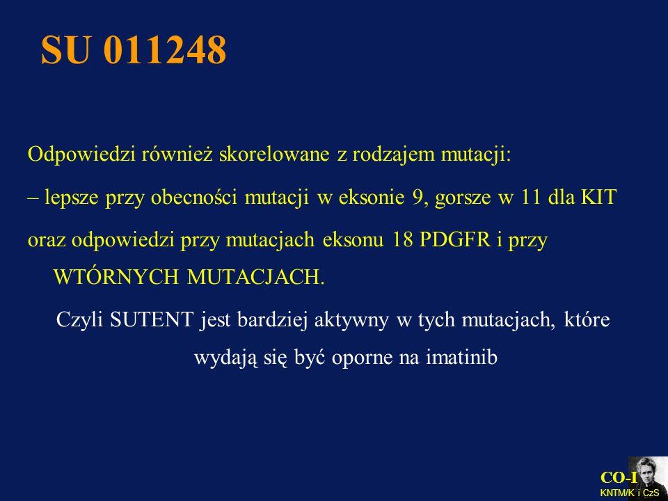 SU 011248 Odpowiedzi również skorelowane z rodzajem mutacji: