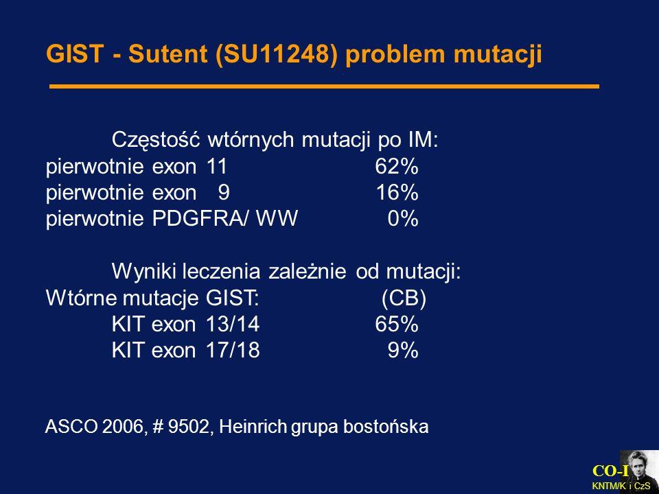 GIST - Sutent (SU11248) problem mutacji