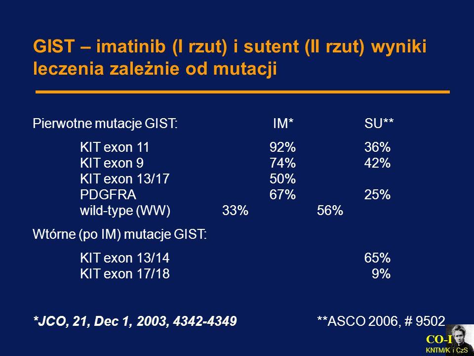 GIST – imatinib (I rzut) i sutent (II rzut) wyniki leczenia zależnie od mutacji