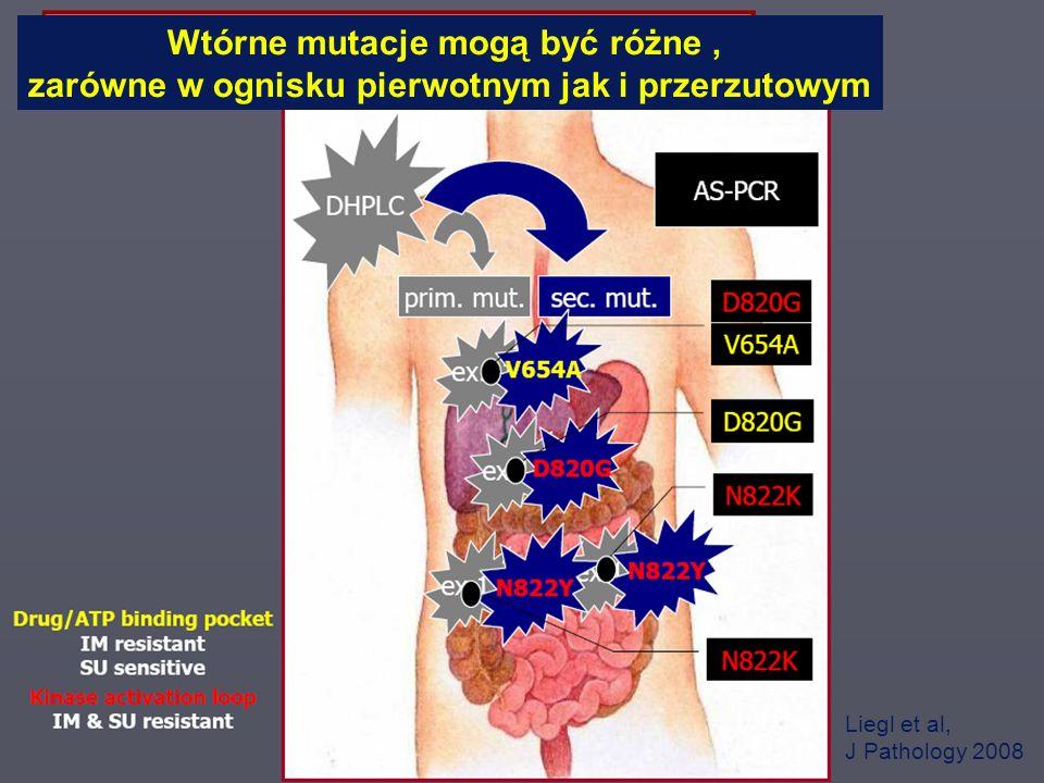 Wtórne mutacje mogą być różne ,