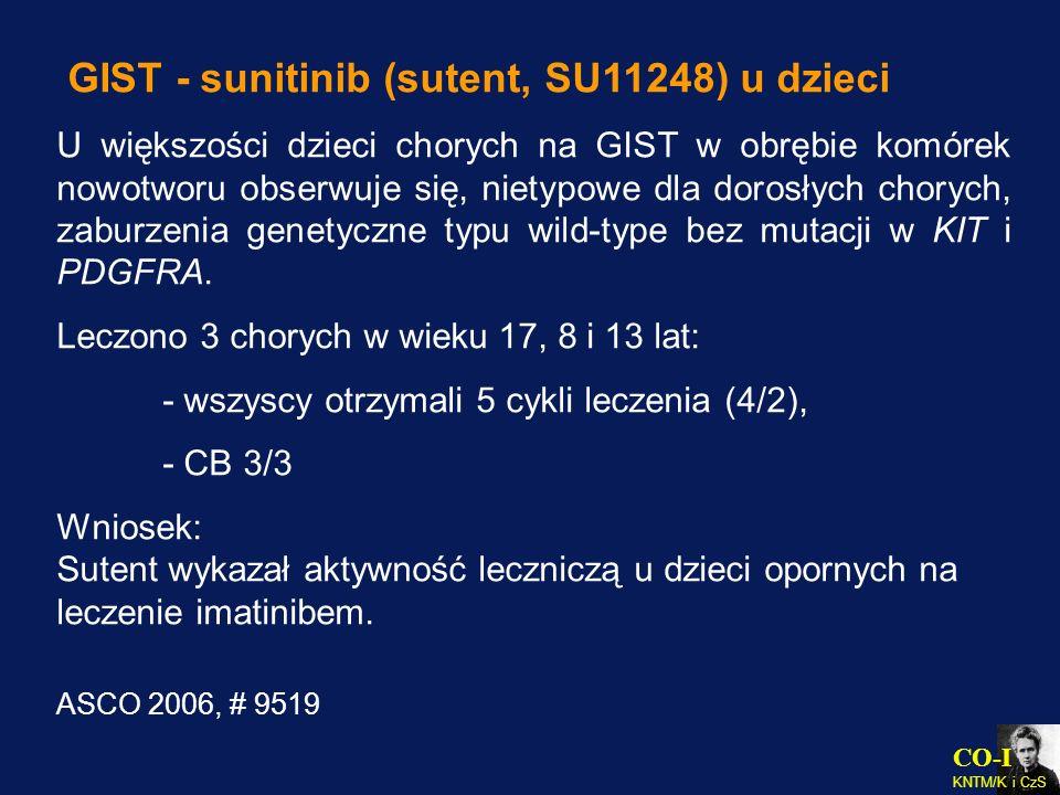 GIST - sunitinib (sutent, SU11248) u dzieci
