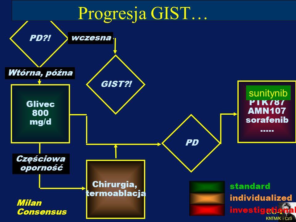 Progresja GIST… sunitynib PD ! wczesna Wtórna, późna GIST ! PTK787