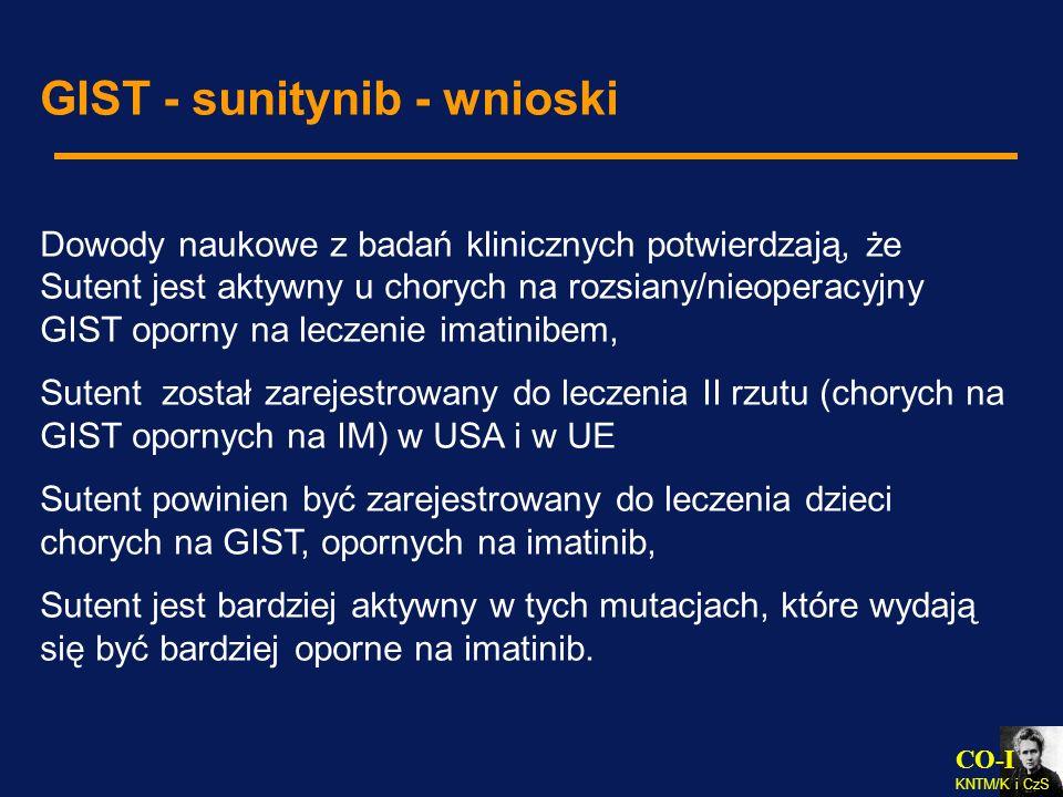 GIST - sunitynib - wnioski