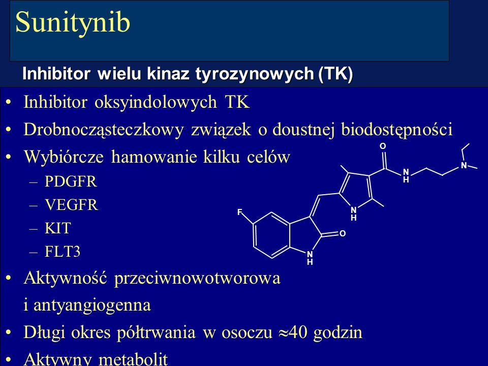 Sunitynib Inhibitor oksyindolowych TK