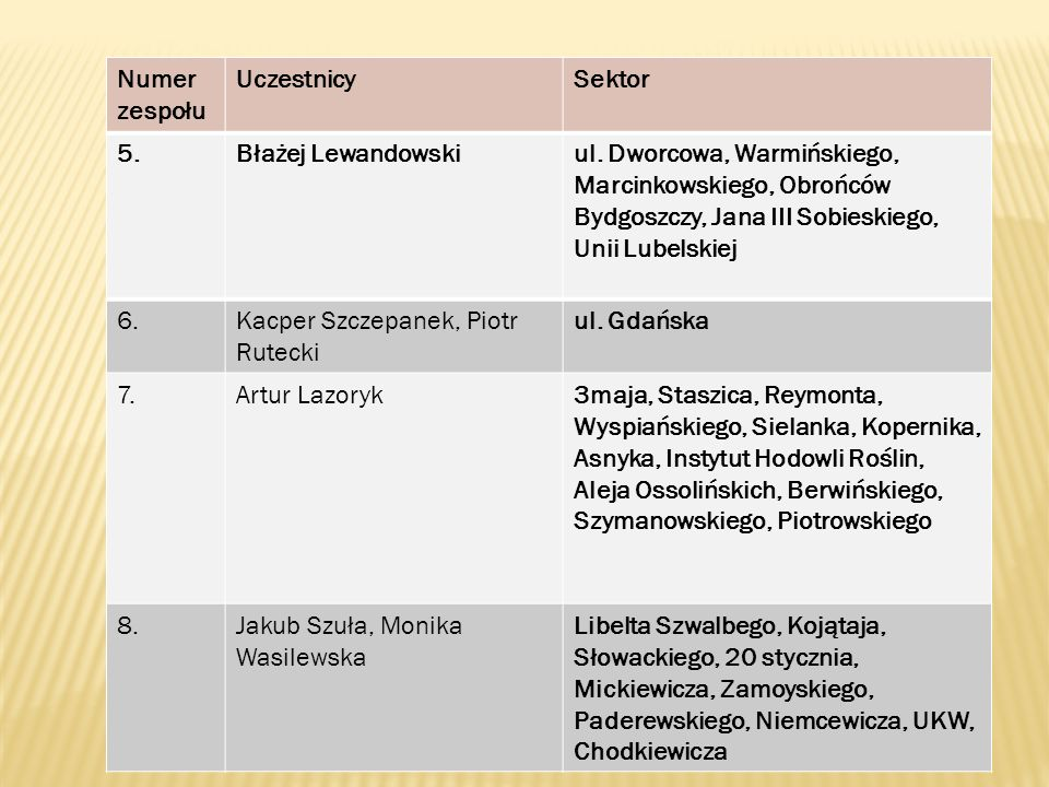 Numer zespołu Uczestnicy. Sektor. 5. Błażej Lewandowski.