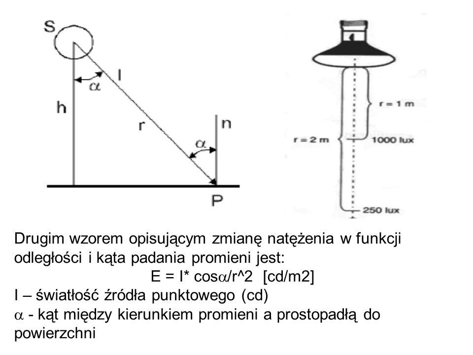 Drugim wzorem opisującym zmianę natężenia w funkcji odległości i kąta padania promieni jest: