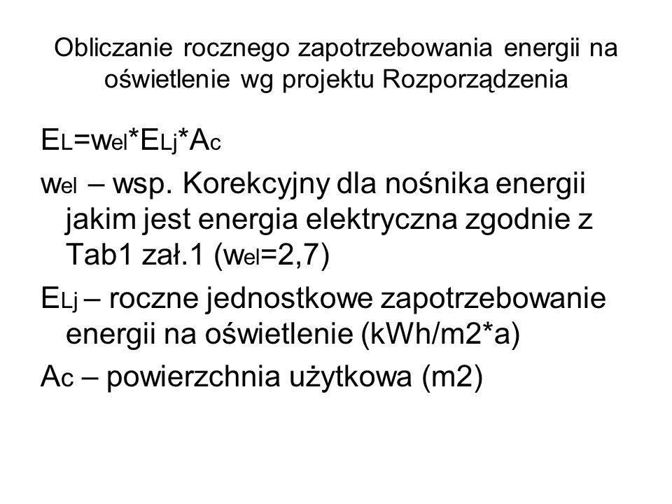 Ac – powierzchnia użytkowa (m2)