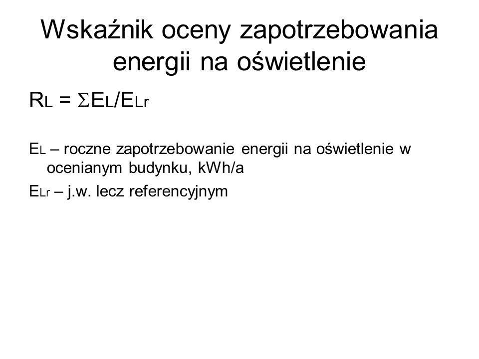 Wskaźnik oceny zapotrzebowania energii na oświetlenie