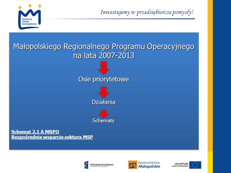 Małopolskiego Regionalnego Programu Operacyjnego