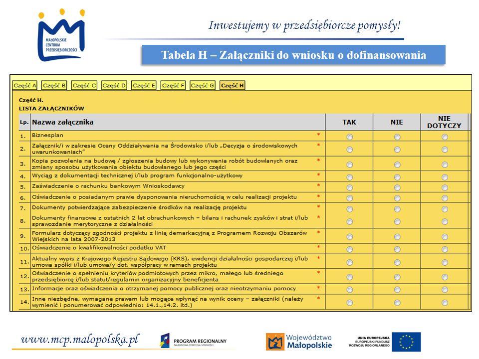 Tabela H – Załączniki do wniosku o dofinansowania