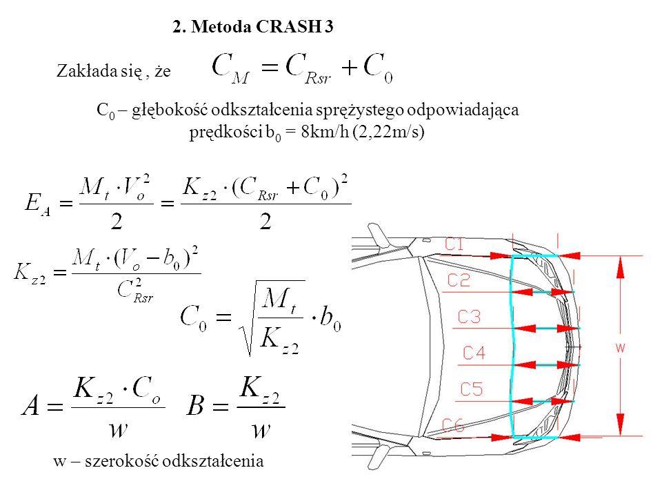 2. Metoda CRASH 3 Zakłada się , że. C0 – głębokość odkształcenia sprężystego odpowiadająca prędkości b0 = 8km/h (2,22m/s)