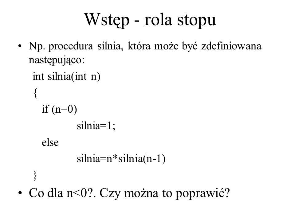 Wstęp - rola stopu Co dla n<0 . Czy można to poprawić