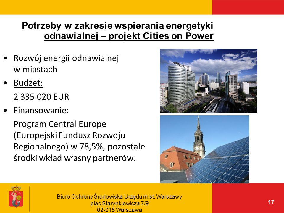 Rozwój energii odnawialnej w miastach Budżet: 2 335 020 EUR