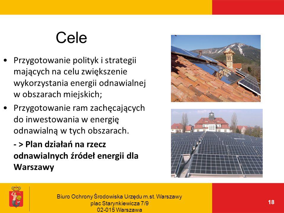 Cele Przygotowanie polityk i strategii mających na celu zwiększenie wykorzystania energii odnawialnej w obszarach miejskich;