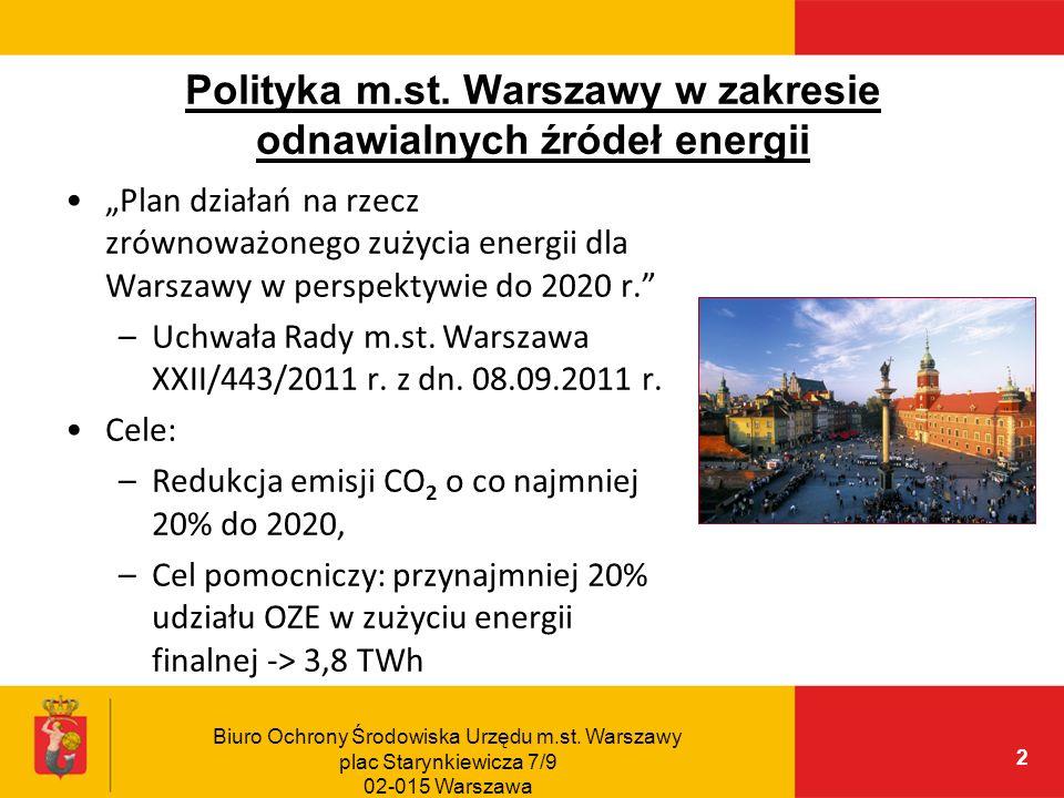 Polityka m.st. Warszawy w zakresie odnawialnych źródeł energii