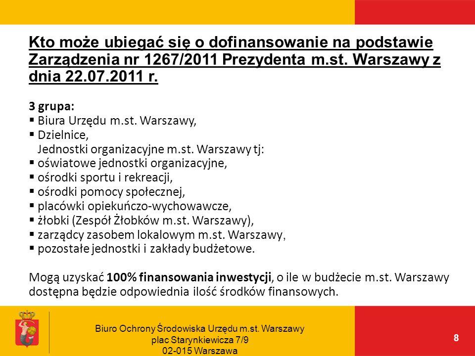 Kto może ubiegać się o dofinansowanie na podstawie Zarządzenia nr 1267/2011 Prezydenta m.st. Warszawy z dnia 22.07.2011 r.