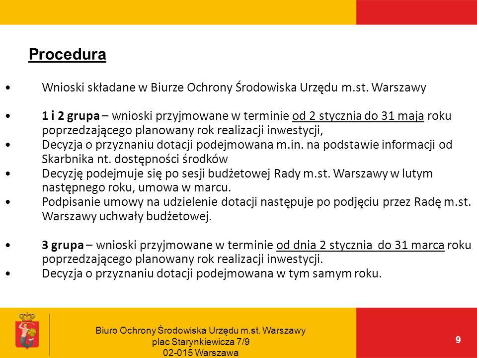 ProceduraWnioski składane w Biurze Ochrony Środowiska Urzędu m.st. Warszawy.