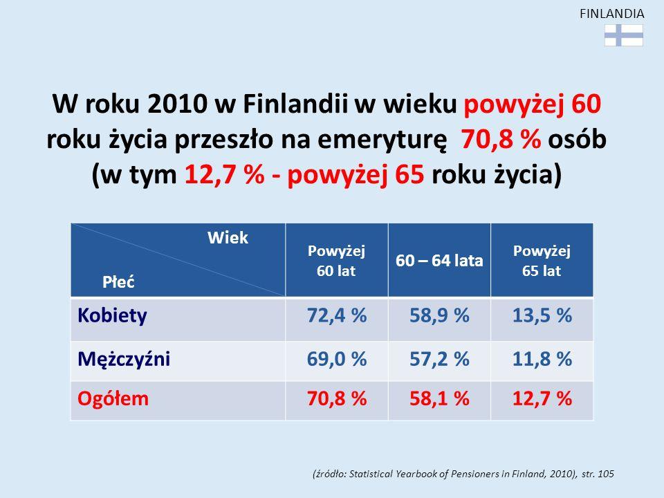 FINLANDIAW roku 2010 w Finlandii w wieku powyżej 60 roku życia przeszło na emeryturę 70,8 % osób (w tym 12,7 % - powyżej 65 roku życia)