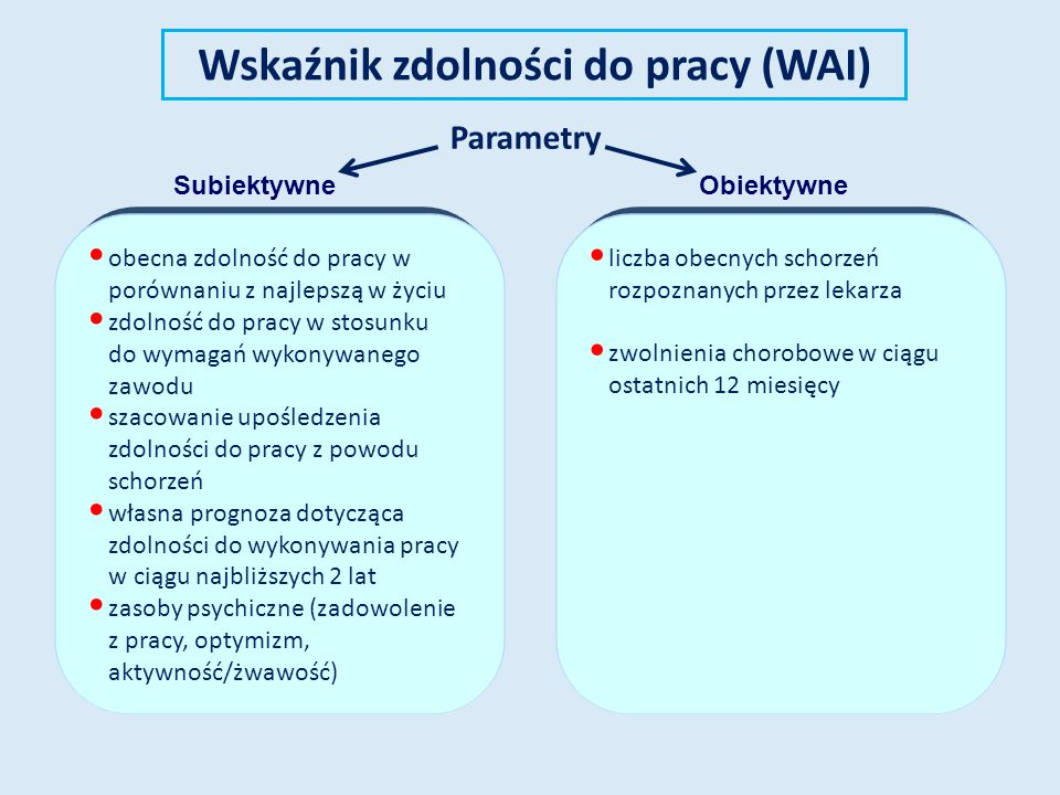 Wskaźnik zdolności do pracy (WAI)