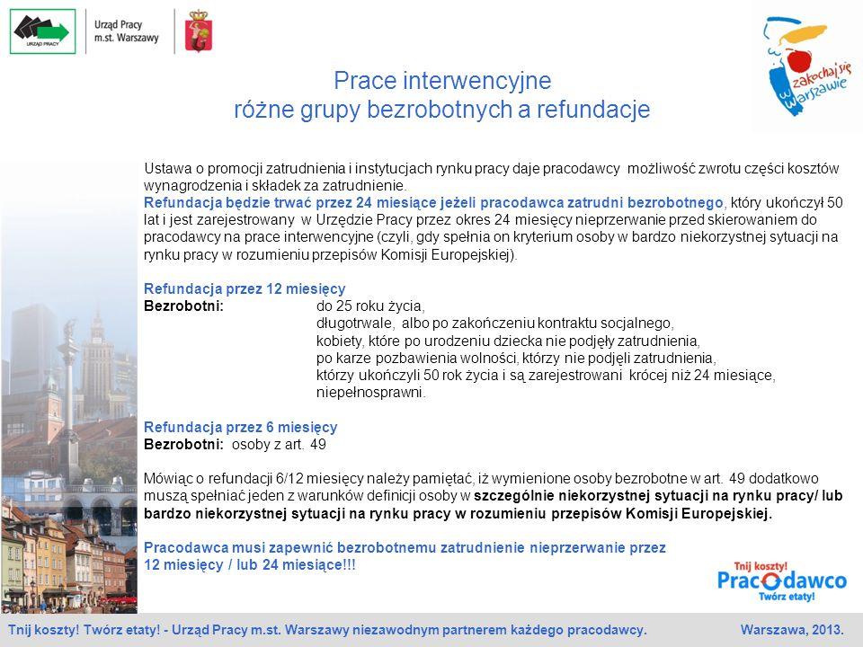 Prace interwencyjne różne grupy bezrobotnych a refundacje