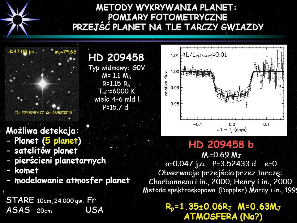 HD 209458 HD 209458 b METODY WYKRYWANIA PLANET: POMIARY FOTOMETRYCZNE