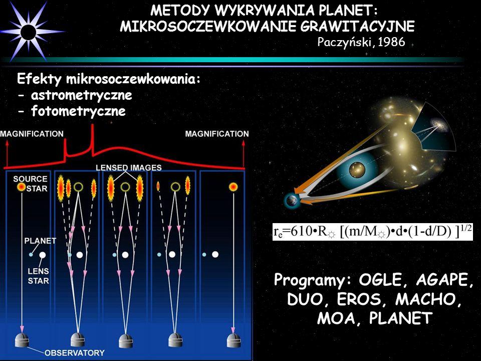 METODY WYKRYWANIA PLANET: MIKROSOCZEWKOWANIE GRAWITACYJNE