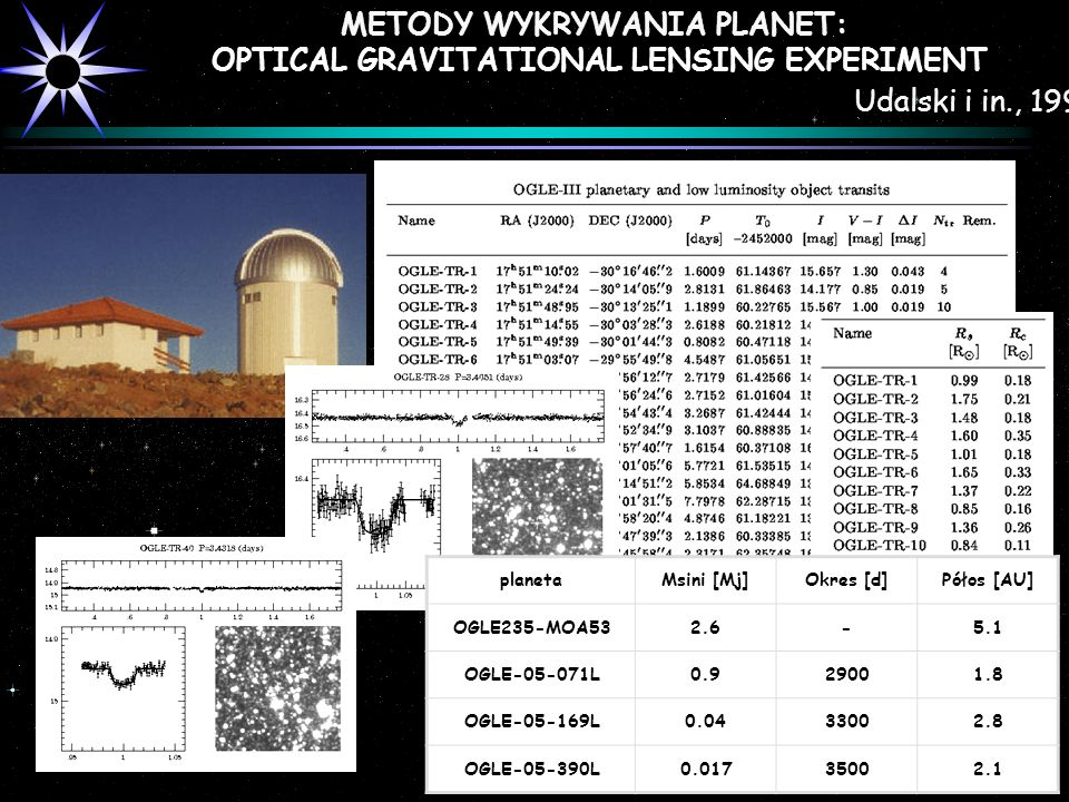METODY WYKRYWANIA PLANET: OPTICAL GRAVITATIONAL LENSING EXPERIMENT