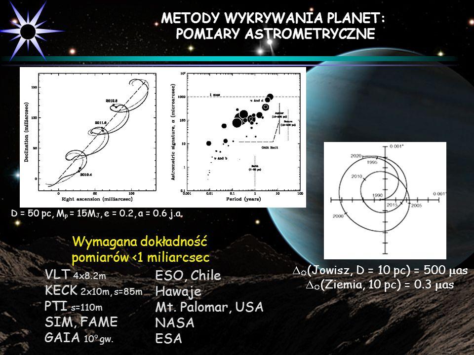 METODY WYKRYWANIA PLANET: POMIARY ASTROMETRYCZNE