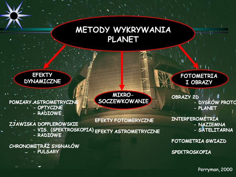 METODY WYKRYWANIA PLANET