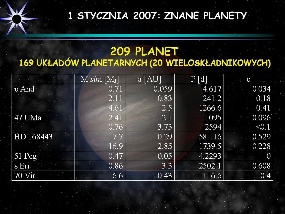 209 PLANET 1 STYCZNIA 2007: ZNANE PLANETY