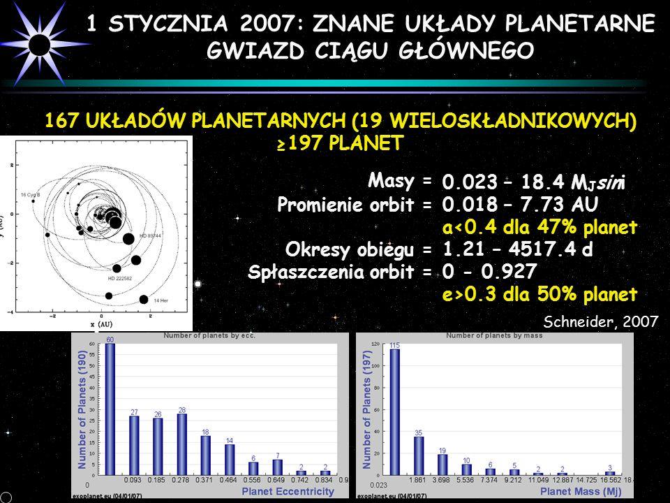 Masy = 1 STYCZNIA 2007: ZNANE UKŁADY PLANETARNE GWIAZD CIĄGU GŁÓWNEGO