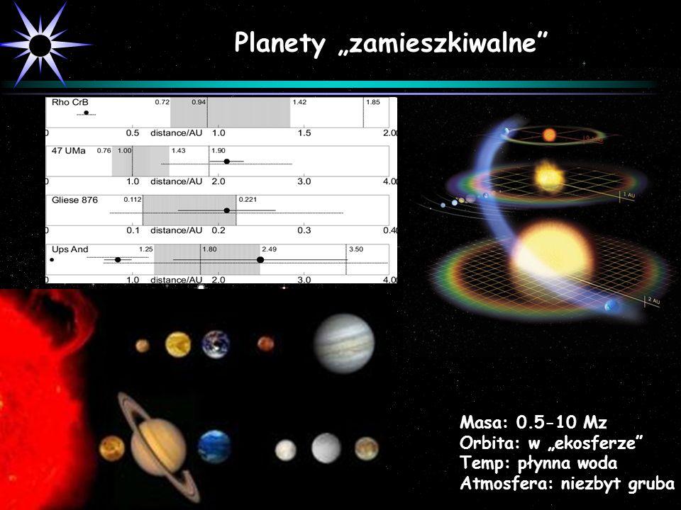 """Planety """"zamieszkiwalne"""